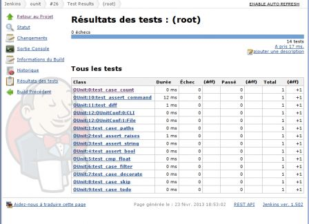 Jenkins, OUnit test results